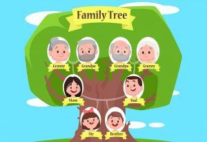 Family Tree of Steve Jobs